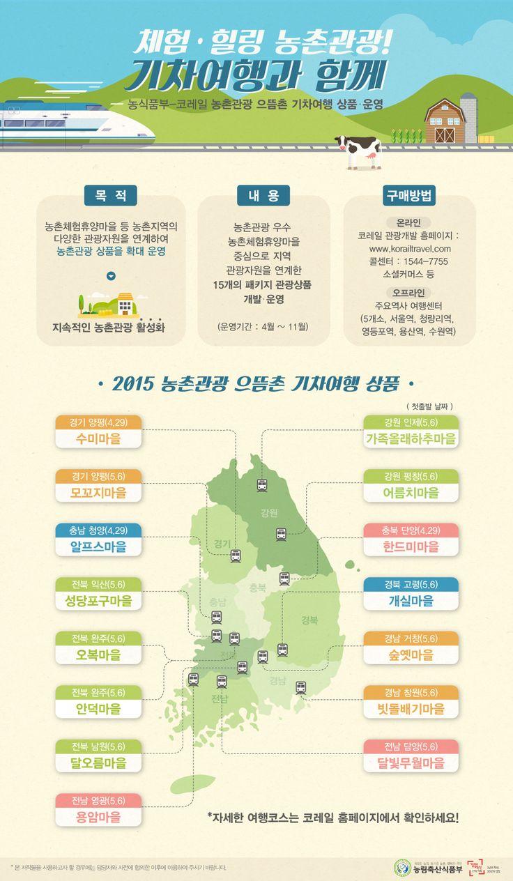 코레일-농식품부, '농촌관광 으뜸촌 기차여행' 진행 [인포그래픽] #travel / #Infographic ⓒ 비주얼다이브 무단 복사·전재·재배포 금지
