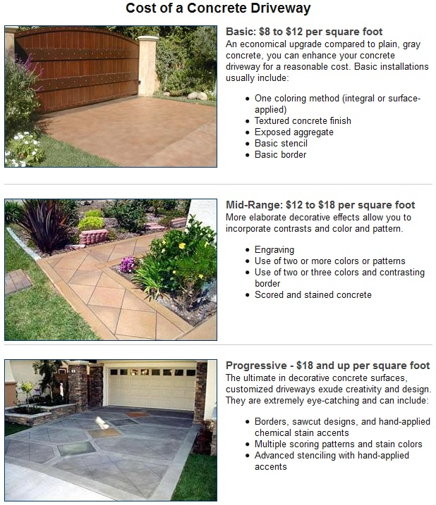 Concrete driveway cost - Add decorative concrete to your concrete driveway.  Pricing information available from ConcreteNetwork.com.