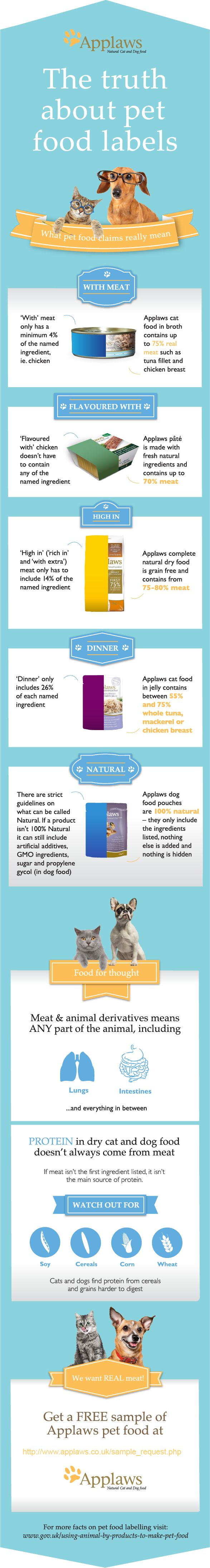 Applaws: The truth about pet food labels | A Spaniel's Tail