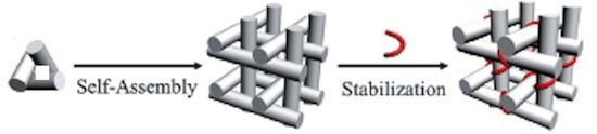 Triple helices stabilize macroscopic crystals for DNA nanotechnology.