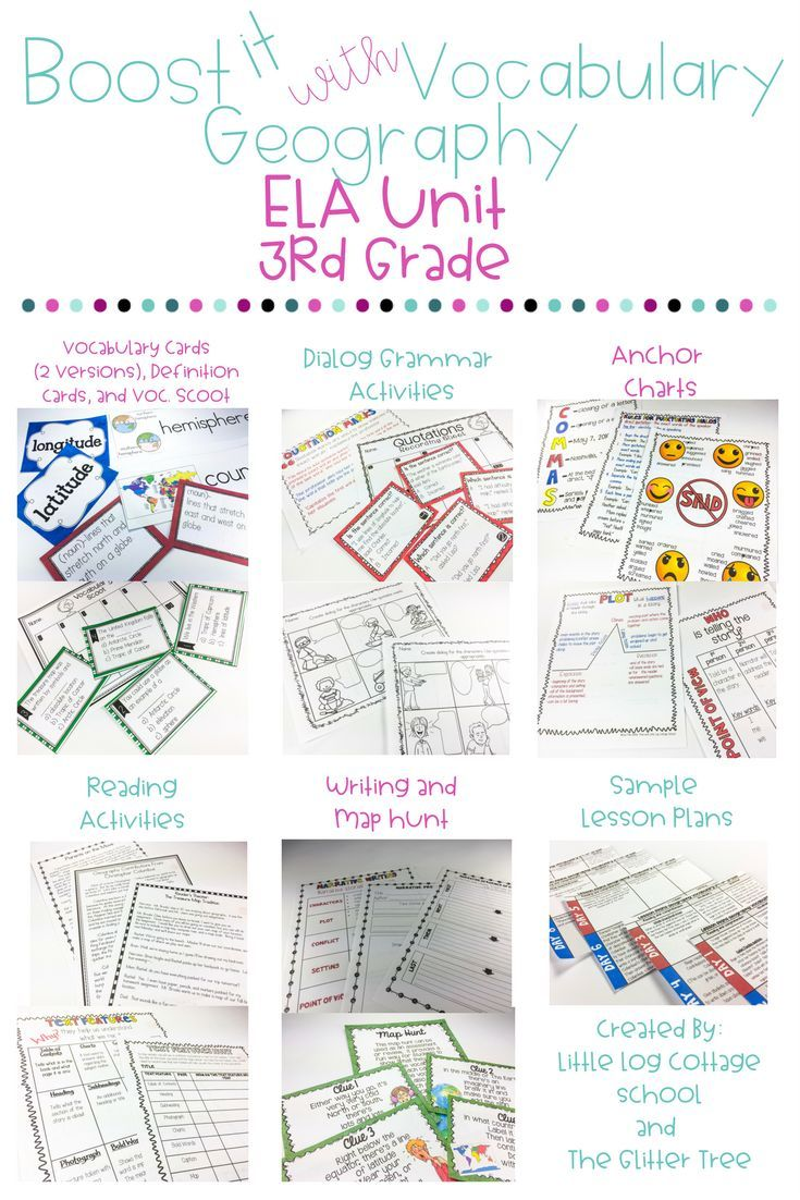 Are you looking for an a great way to make the most of your ELA block by adding geography vocabulary and activities that will enhance your students understanding of geography skills? Do you want a little more rigor and a little less fluff with your 3rd-4th grade students?