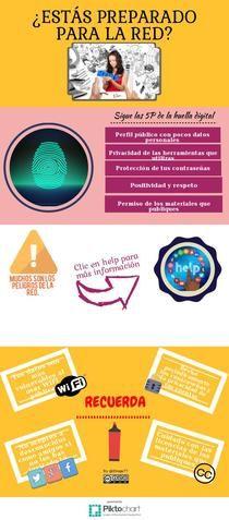 Protégete en la Red   Piktochart Infographic Editor