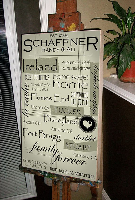 Wedding Gift Parents Anniversary Mother Of The Bride Father Personalized Sign Subway Art 18x30