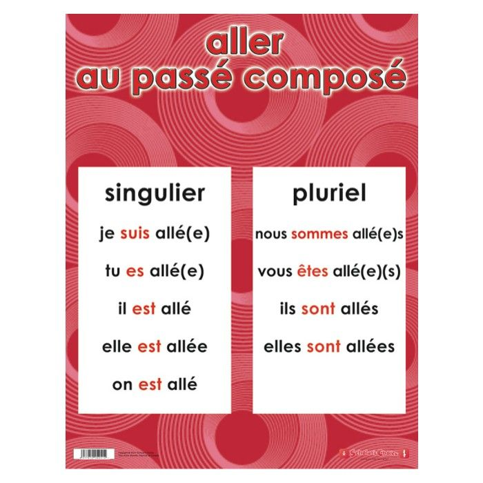 conjugate essayer passe compose French verb essayer conjugated in all forms, with full audio, irregular highlighting, negative forms, and the english translation for all forms essayer to try, to attempt past participle: essayé present participle: essayant auxilliary verb: avoir irregular forms are in red.