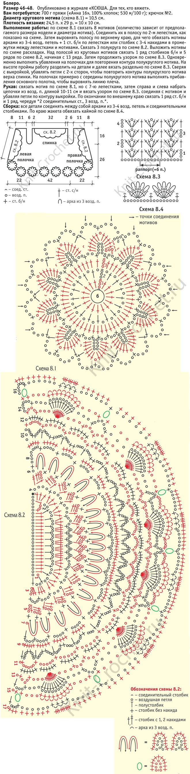Вяжем пледы и покрывала схемы с описанием
