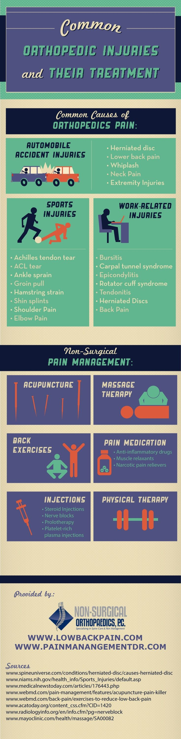 Are you suffering from ankle sprains or chronic shin splints? The pain can be developed from many sources like sports injuries, auto accidents, and various workplace activities. So, it will be difficult to deal with the pain and stiffness with proper pain management techniques. Consulting an orthopedic surgeon will give you right treatment for the most pressuring injuries, ACL tears, carpal tunnel syndrome and herniated disc.