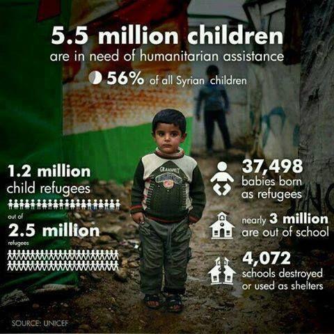 #SpeakUp4SyrianChildren #dontforgetsyria #Syrianchildren #nolostgeneration #syria #stop_assad #unicef # humanrights