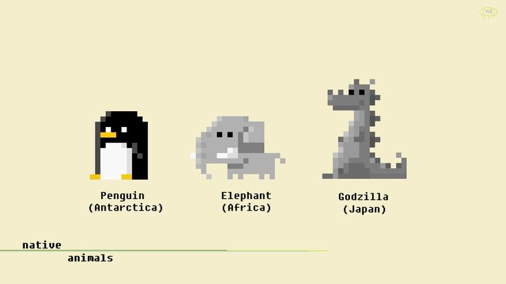 Native Animals. The animals did come from Pixel People the game for my animals were not as good as theirs.