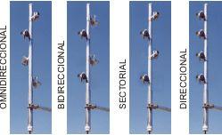 Antenas dipolo en fase para centros de telemetria