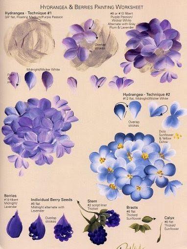 Уроки живописи - Наталья Кравченко - Álbumes web de Picasa