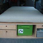Camper equipment check – The Box