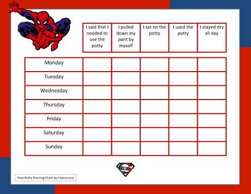 Spiderman Weekly Potty Training Chart Template Children