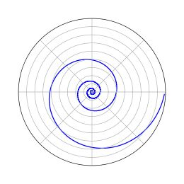 "Logarithmic spiral: ""A logarithmic spiral, equiangular spiral or growth spiral is a special kind of spiral curve which often appears in nature."" // Seen in: nautilus shell, Romanesco broccoli, weather patterns, space (spiral galaxies)"