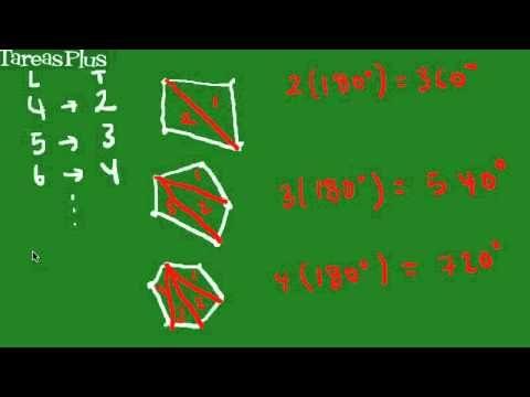 Suma de los ángulos internos de un polígono