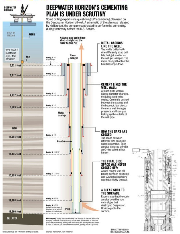 Petroleum Engineering: FTHP (Flowing Tubing Head Pressure)/ Wellhead Pressure