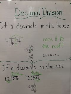 "7th Grade Math Anchor Charts (""If a decimal's in the house: RAISE IT TO THE ROOF! If a decimal's on the side: LET IT SLIDE!"")"