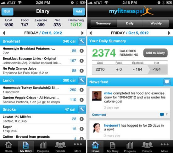 MyFitnessPal : It easy and almost addictive to track your progress on MyFitnessPal (free). This free app and its corresponding website are great for someone trying to build a strong support group to assist in weight loss struggles. One of the most social apps out of the bunch, MyFitnessPal also has a very extensive food database and one of the easiest recipe creators of all the calorie-counting apps out there.