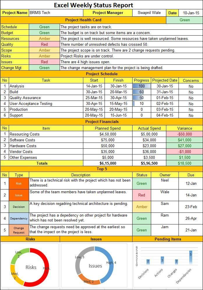 Excel Weekly Status Report Template Project Management Templates