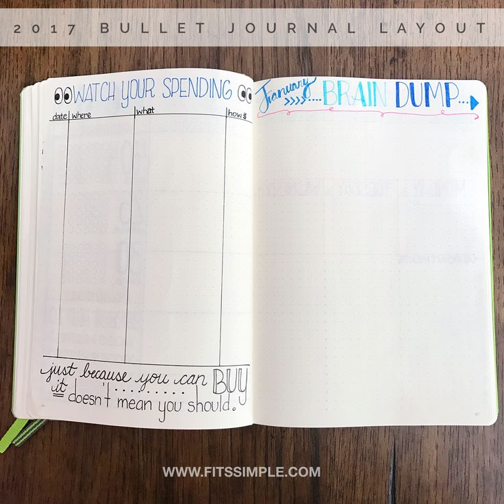 welcome to my 2017 bullet journal once i move from my monthly calendar i create monthly. Black Bedroom Furniture Sets. Home Design Ideas