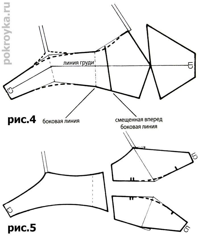Базовая выкройка бюстгальтера | pokroyka.ru-уроки кроя и шитья