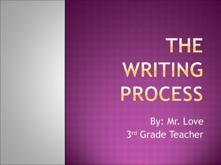 writing process for kids powerpoint