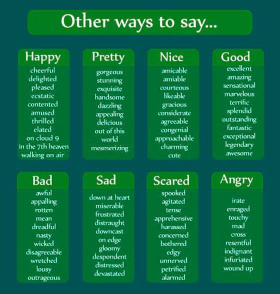 Learn synonyms - expand your English vocabulary! Other ways to say happy, sad, good, bad, pretty, nice, angry and scared.