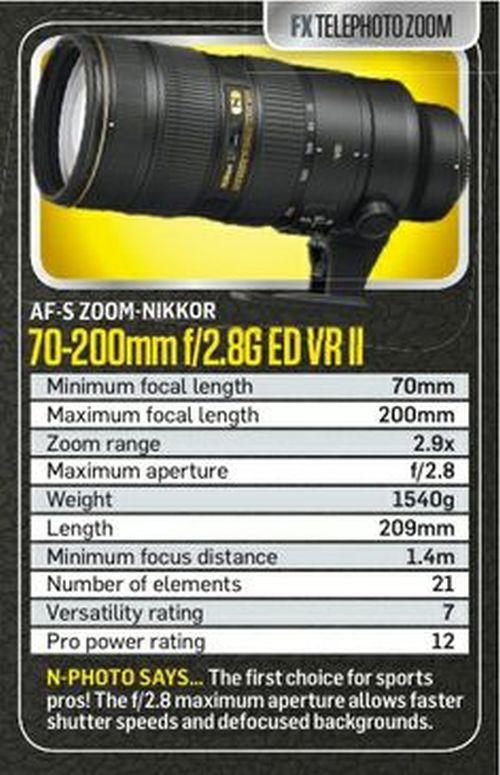 Nikon Lens Cheat Sheets Nikkor 70 200mm F 2 8g Ed Vr Ii Fx Lens Nikon Lenses Nikon Lens Nikon
