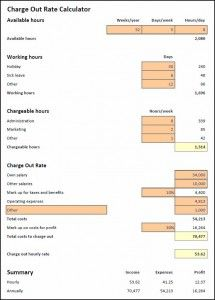 How to Calculate Business Interest Expense