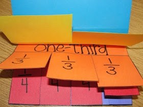 fraction book - to help them visualize fractions