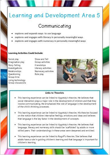 5 beautiful posters. One for each learning area including activities and links to theorists