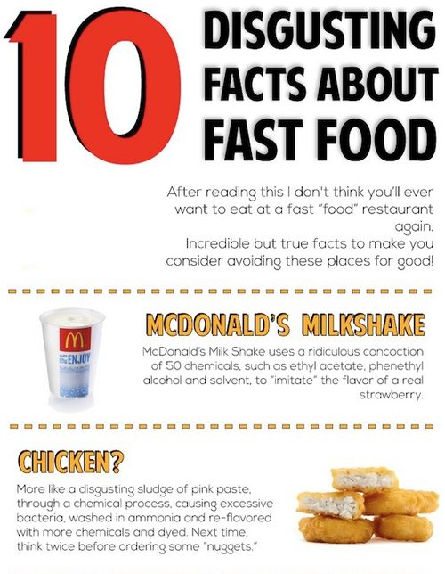 Article On Fast Food And Its Harmful Effects
