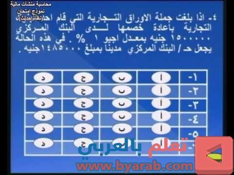 محاسبة منشئات مالية د عماد سعيد نموذج امتحان حديث كلية التجارة التعليم المفتوح Periodic Table