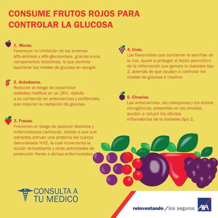 El consumo de fruta entera puede ayudar a prevenir hasta en un 25% el riesgo de desarrollar diabetes mellitus. British Medical Journal.