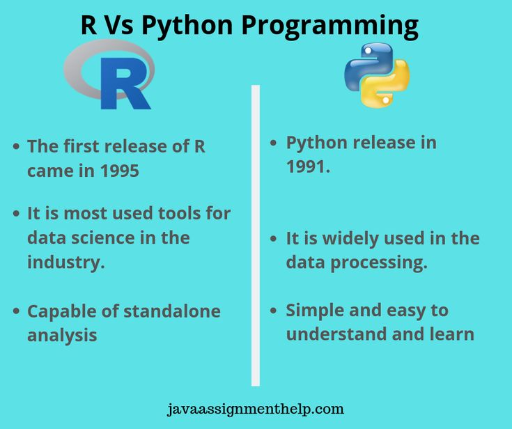 Hello There Here We Share Some Knowledge About R Vs Python