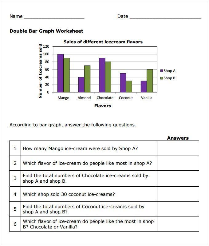 Bar Graph Worksheets Pdf Graph Worksheet Bar Graph Worksheets Bar Graph Worksheet Bar graph worksheets 4th grade