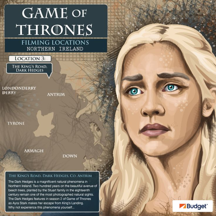 game of thrones budget imdb