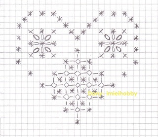 Hobby Uncinetto e Co.: Broderie Suisse; easy to make an ornament out Esquema corazón.