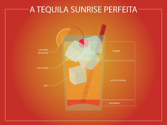 Inspirational Infographic of the Perfect Drink  http://datavisualization.ch/showcases/inspirational-infographic-of-the-perfect-drink/