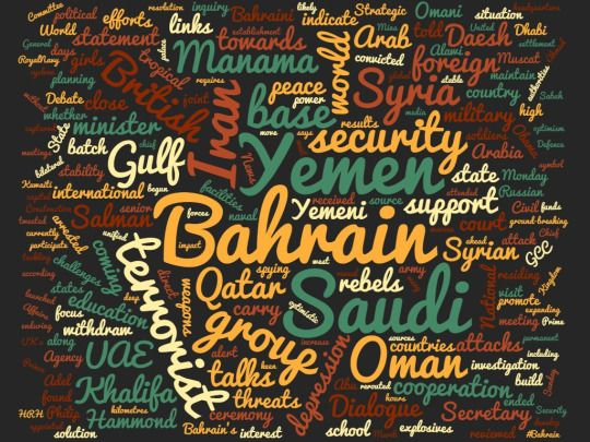 Euro-Gulf Information Centre - weekly wordcloud