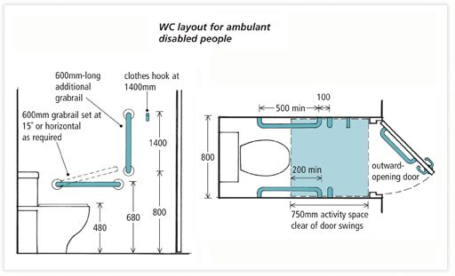 Image Of A Wc Layout For Ambulant Disabled People Wc
