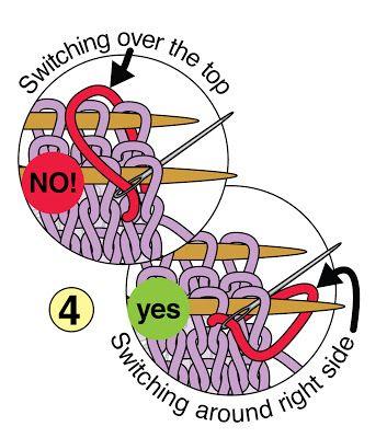 TECHknitting: Step-by-step Kitchener stitching with a sewing needle: stockinette, reverse stockinette and garter stitch