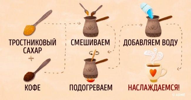 10способов приготовить кофе лучше, чем вресторане