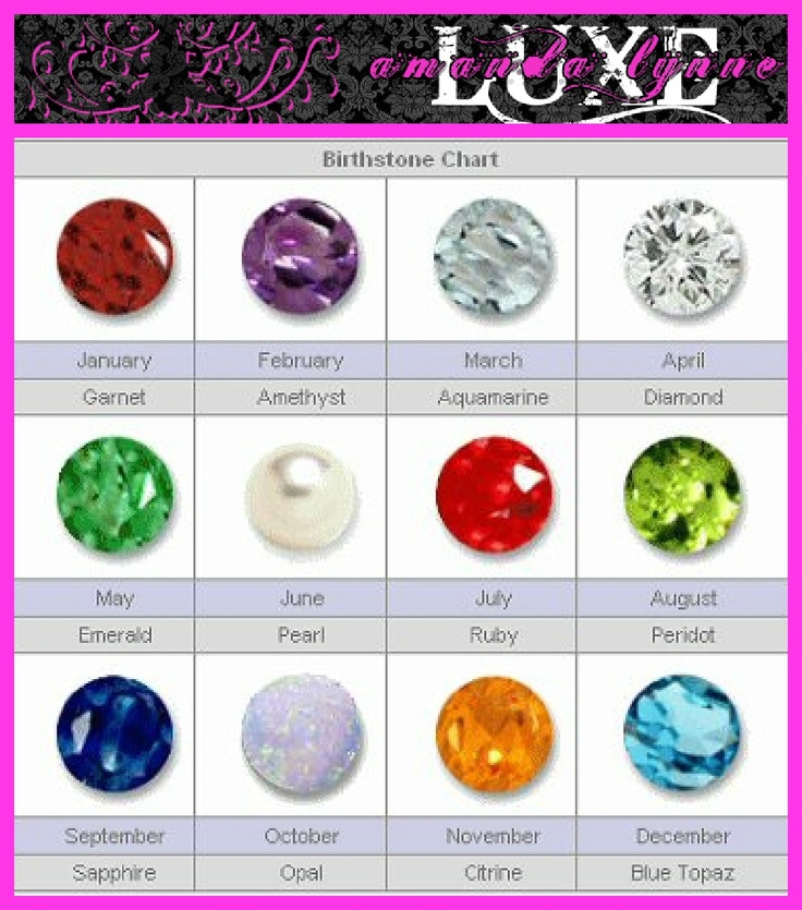 17 Best Images About Birthstones On Pinterest