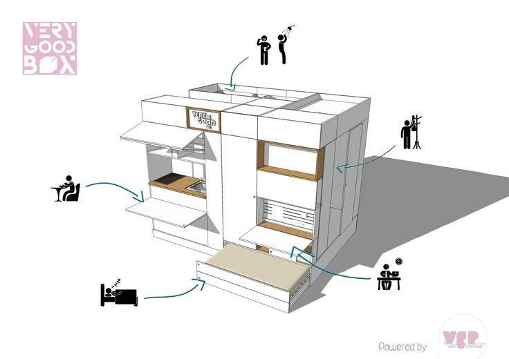 toutes les fonctions du logement r unies dans un seul. Black Bedroom Furniture Sets. Home Design Ideas