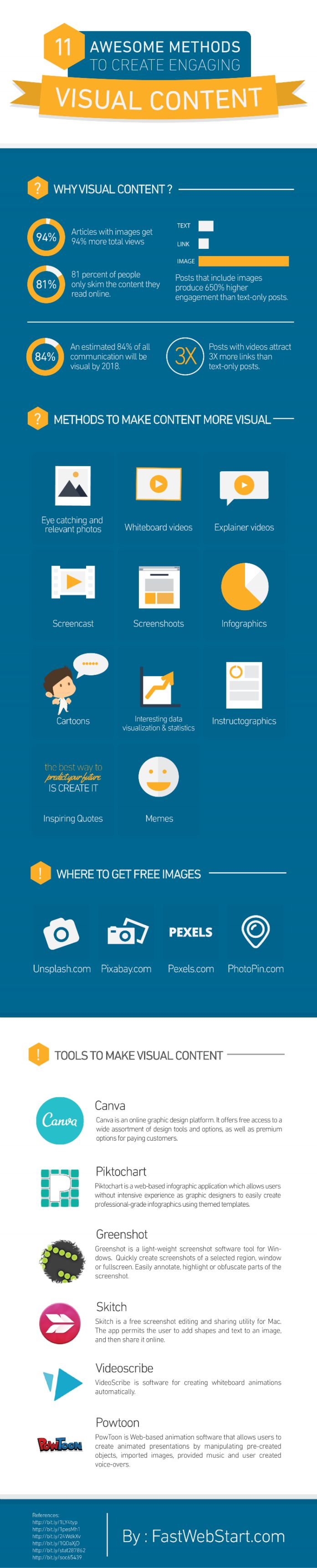 18 best eCommerce images on Pinterest | Business, Coaching and E ...