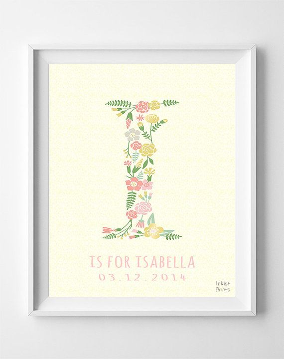 Nursery Wall Art, Kid Wall Art, Kid Room Decor, Custom Gift, Holiday Gift, Isabella, Iris, Ivy, Isabel, Isabelle, Irene, Easter Decorations