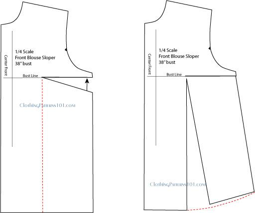 Drafting the flared/swing top - front