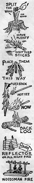 Campfire tips from the 1942Boy Scout Handbook.1942年、ボーイスカウトハンドブックからキャンプファイヤーのヒント。
