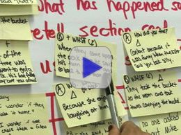 Lesson Study process video button - click to play