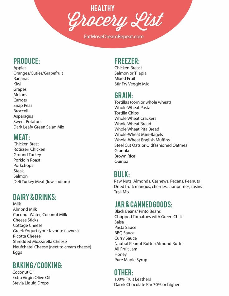 """""""Healthy Grocery List! Free Printable, Clean Eating"""" EATING CLEAN - NUTRITION - HEALTHY EATING - HEALTHY LIFESTYLE - DINNER - SNACK - LUNCH - BREAKFAST - You can do it!"""